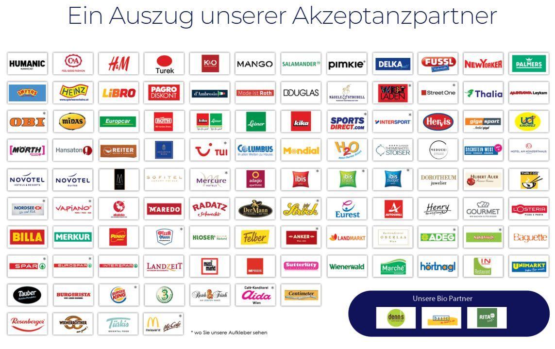 Edenred Ticket Compliments   LTE Forum Österreich