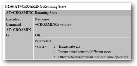 Sim Karte Erkannt Aber Kein Netz.Yesss Sim Kann In Embedded Modul Sim800l Kein Netz Registrieren