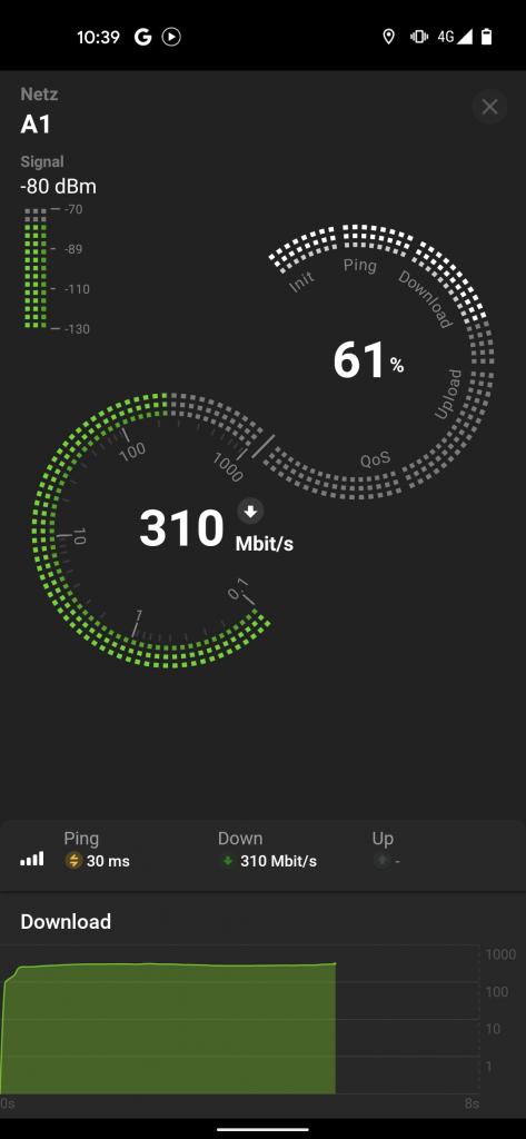Speedtest nur mit 4G LTE