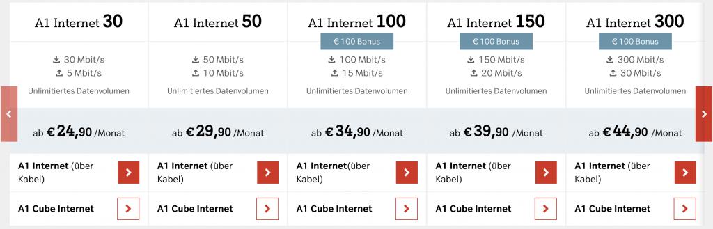 A1 Internet